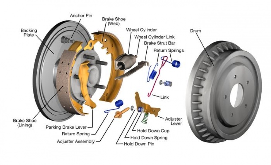 Air Brake Shoe Diagram